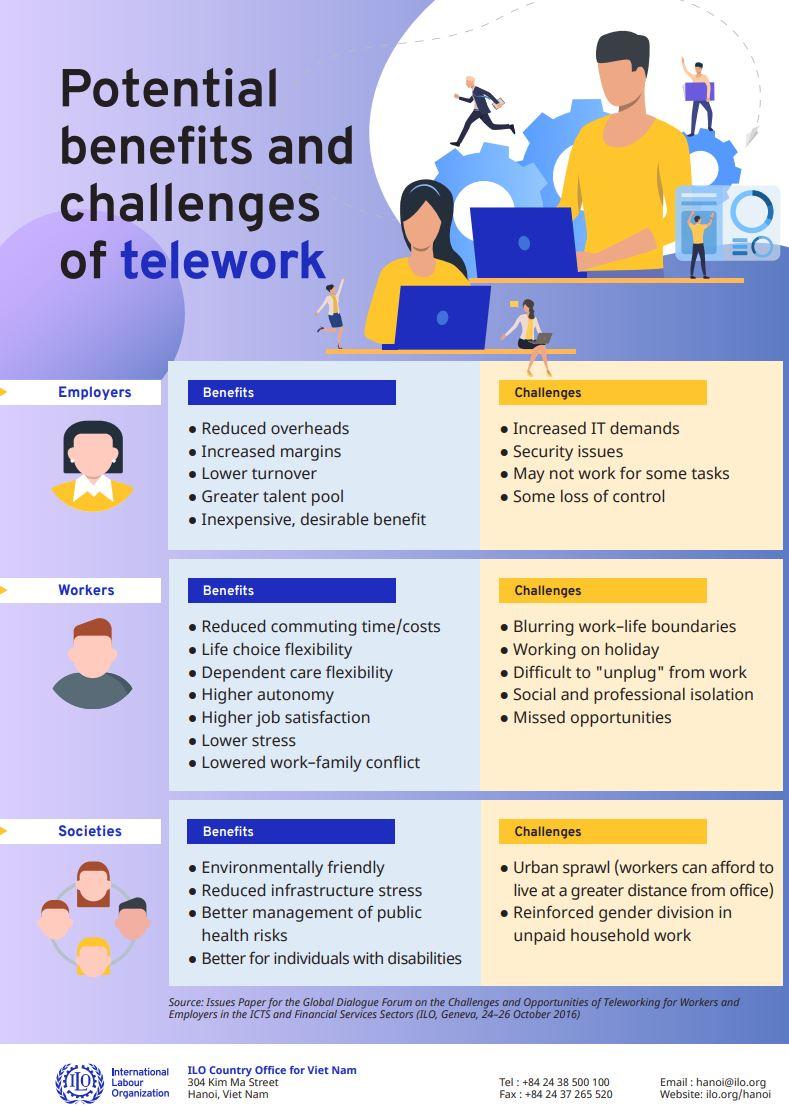 Làm việc từ xa: Lợi ích và thách thức tiềm tàng