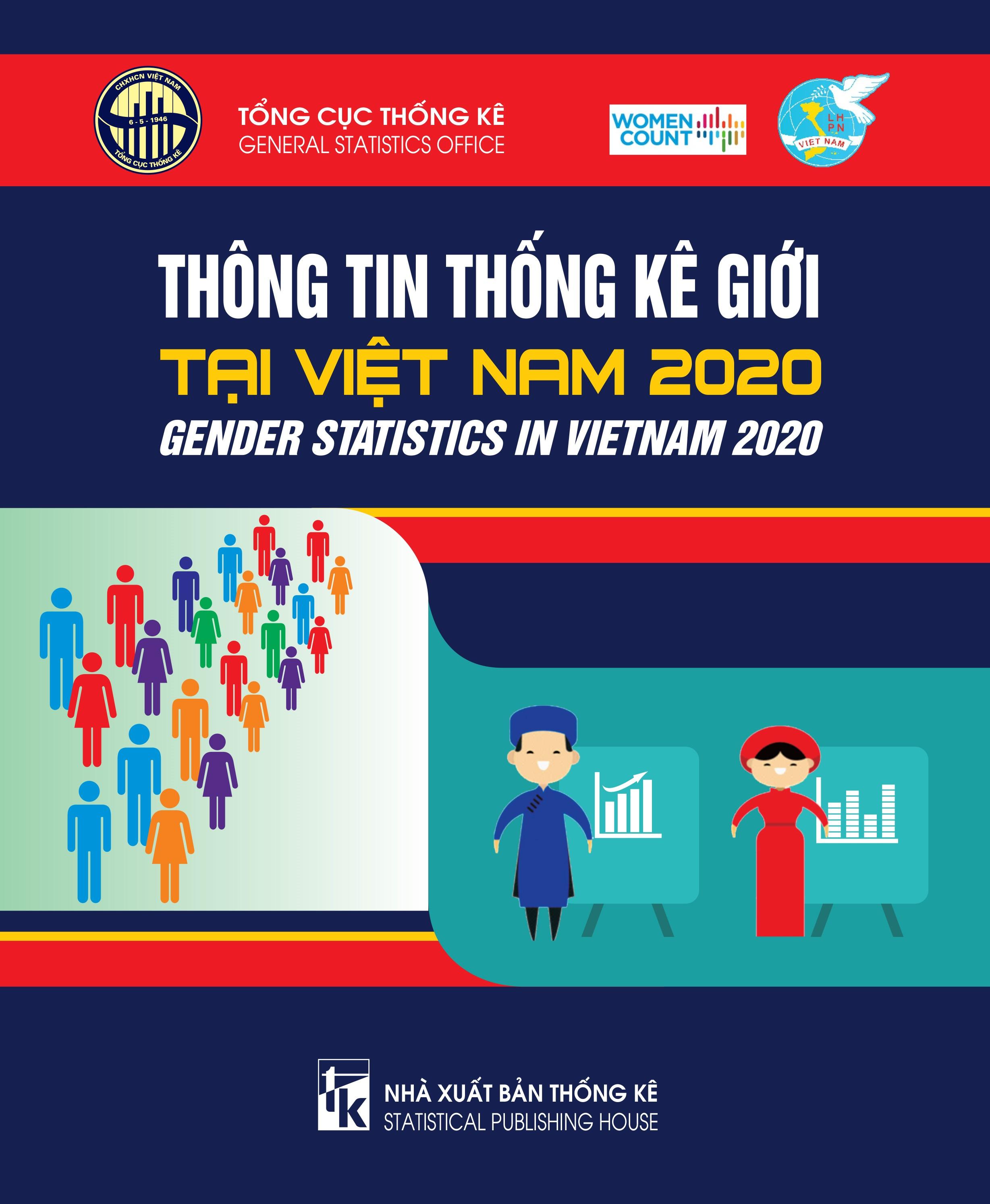Thông tin thống kê giới tại Việt Nam 2020